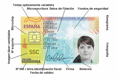 Dni documento nacional de identidad nacionalidad espa olanacionalidad espa ola - Oficina de empadronamiento madrid ...